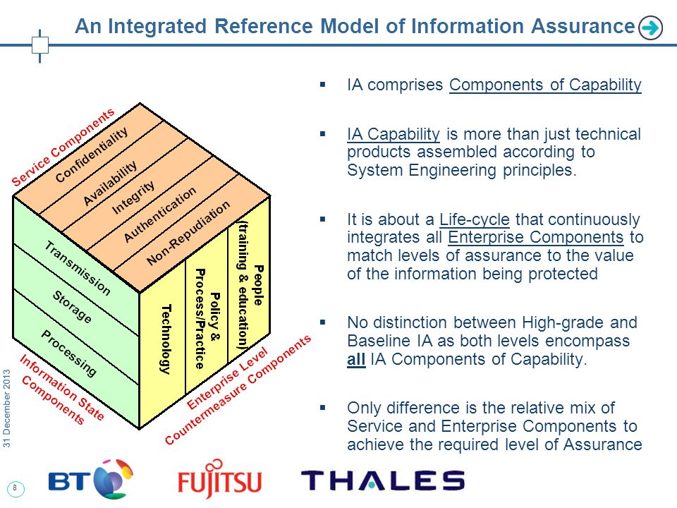 8 31 December 2013 An Integrated Reference Model of Information Assurance IA comprises Components of Capability IA Capability is more than just technical products assembled according to System Engineering principles.