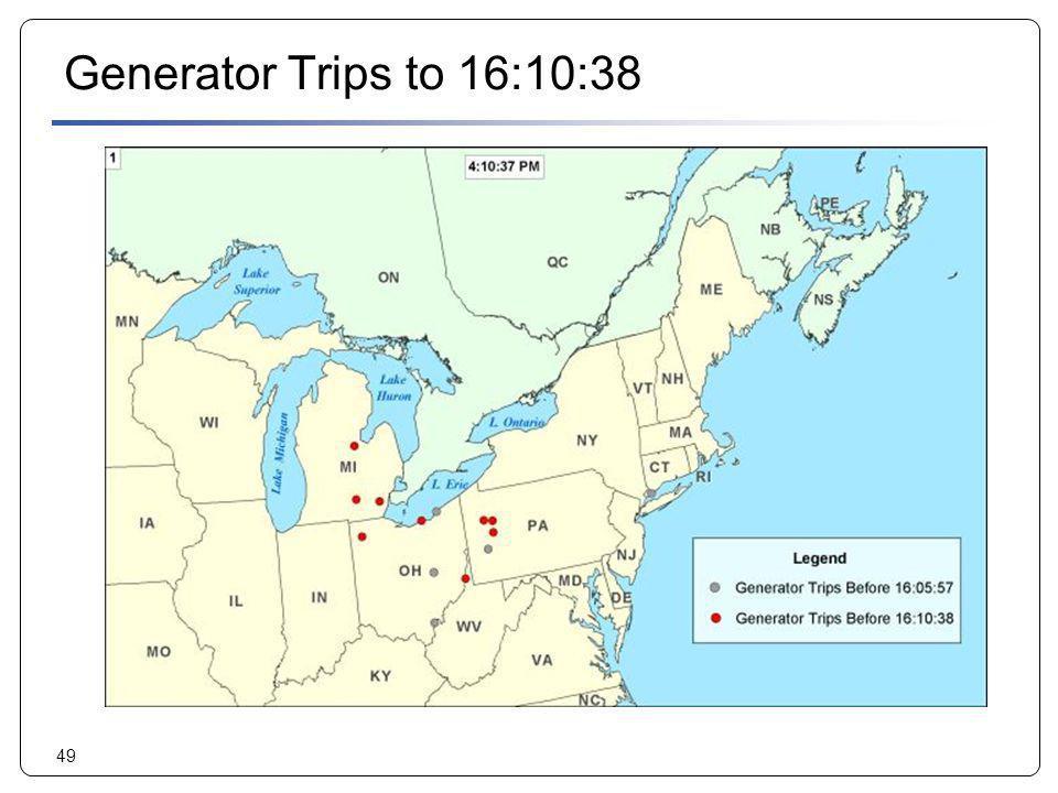 49 Generator Trips to 16:10:38