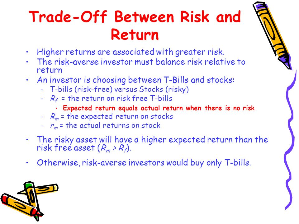Trade-Off Between Risk and Return Higher returns are associated with greater risk. The risk-averse investor must balance risk relative to return An in