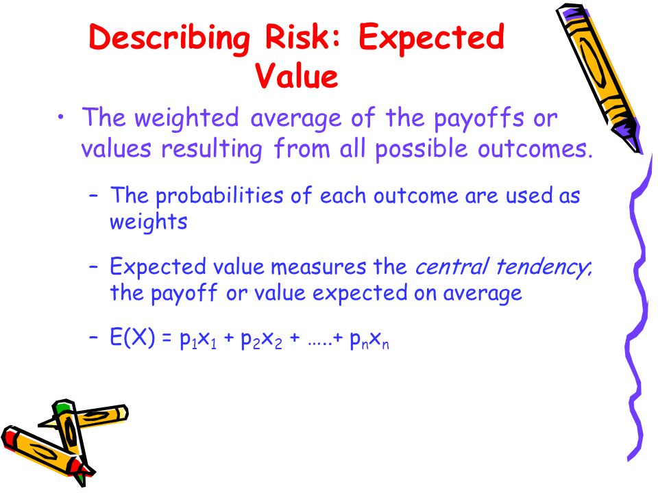 Choosing an Investment Portfolio Rate of return(%) Risk Highest possible indifference curve E= less return, less risk investment F=high return, high risk investment C=optimum portfolio choice Risk-return frontier