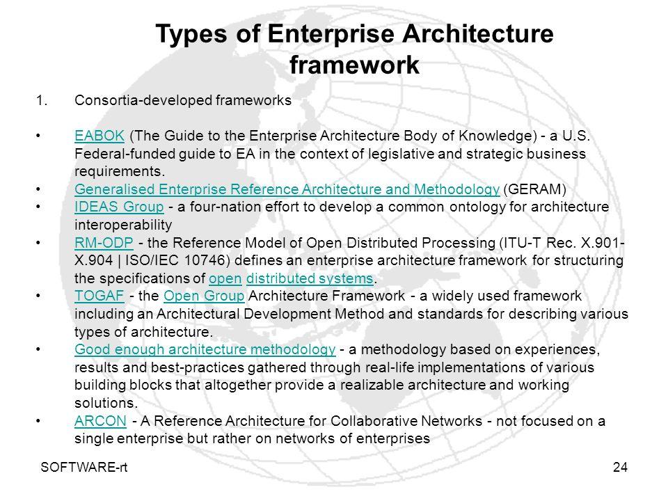 SOFTWARE-rt24 Types of Enterprise Architecture framework 1.Consortia-developed frameworks EABOK (The Guide to the Enterprise Architecture Body of Know
