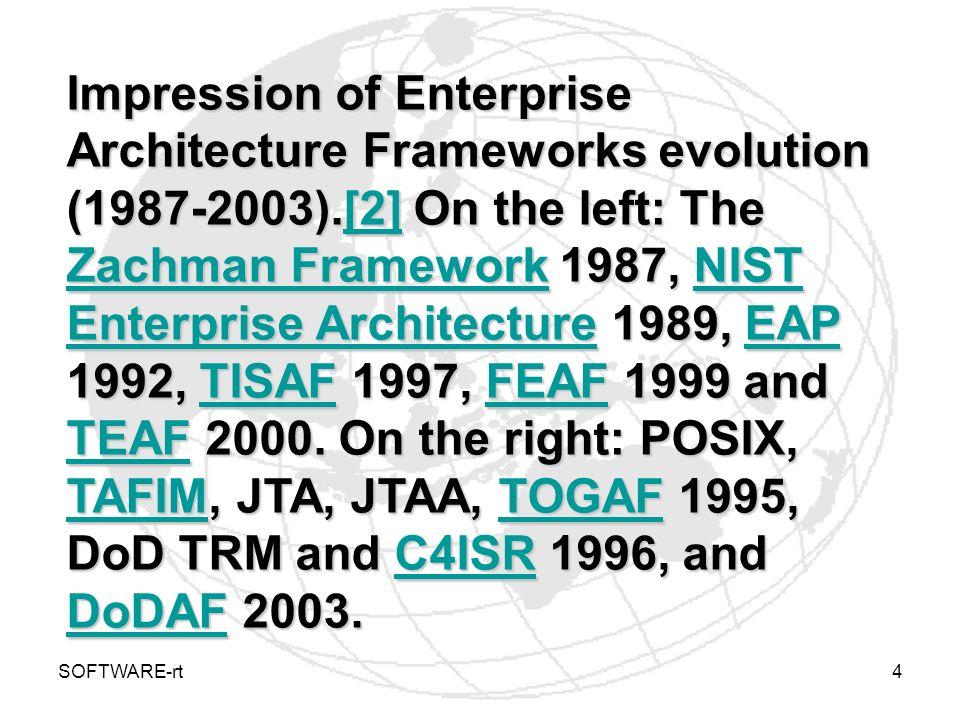 4 Impression of Enterprise Architecture Frameworks evolution (1987-2003).[2] On the left: The Zachman Framework 1987, NIST Enterprise Architecture 198