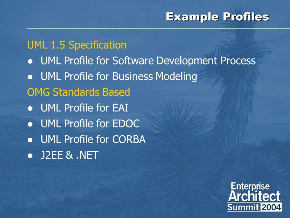 Example Profiles UML 1.5 Specification UML Profile for Software Development Process UML Profile for Business Modeling OMG Standards Based UML Profile