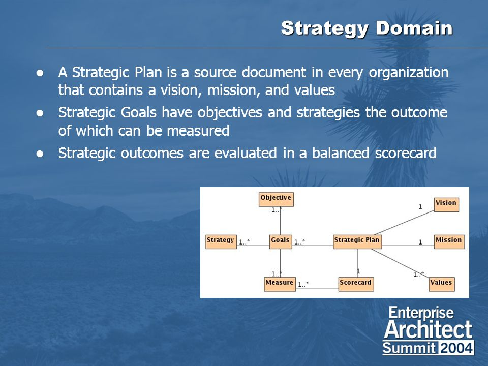 Strategy Domain A Strategic Plan is a source document in every organization that contains a vision, mission, and values Strategic Goals have objective