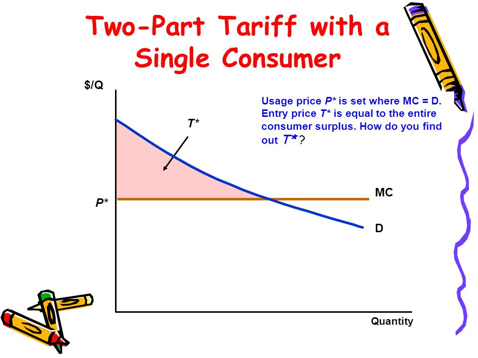 D 2 = consumer 2 D 1 = consumer 1 Two-Part Tariff with Two Consumers Quantity $/Q MC Q1Q1 Q2Q2 The price, P*, will be greater than MC.