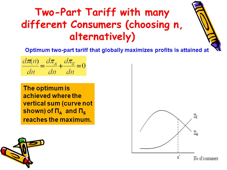 Two-Part Tariff with many different Consumers (choosing n, alternatively) Optimum two-part tariff that globally maximizes profits is attained at The o