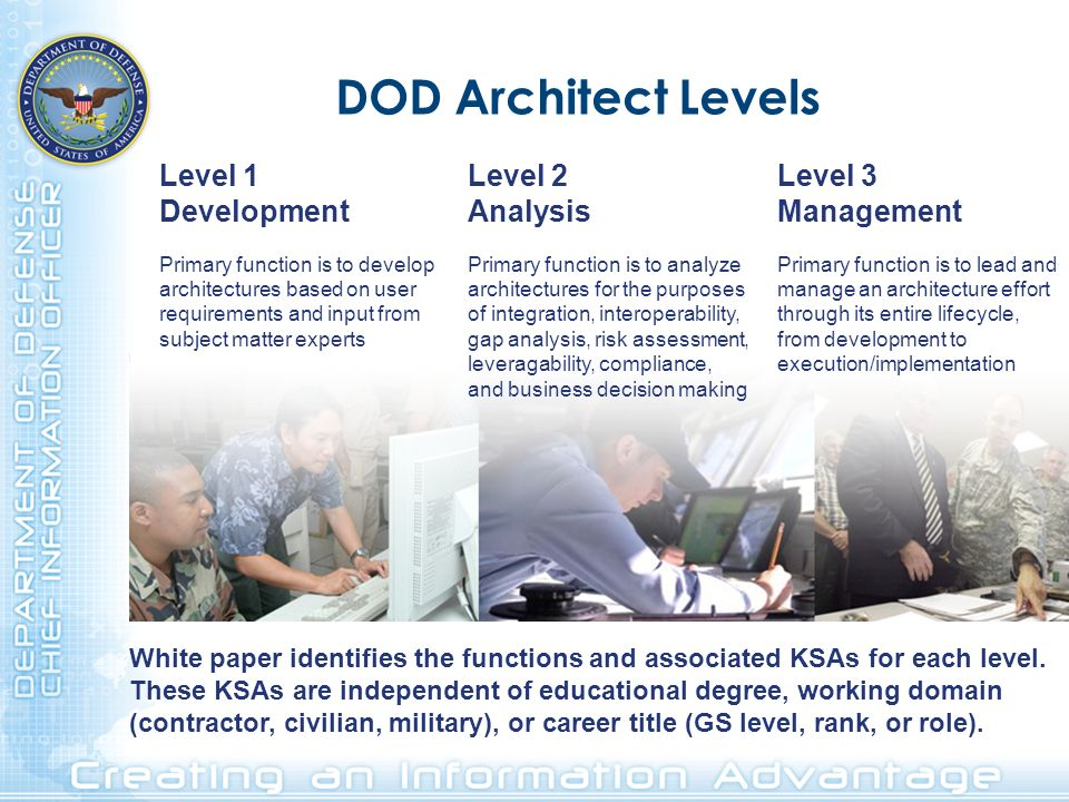 DOD Architect Levels Level 1 Development Primary function is to develop architectures based on user requirements and input from subject matter experts