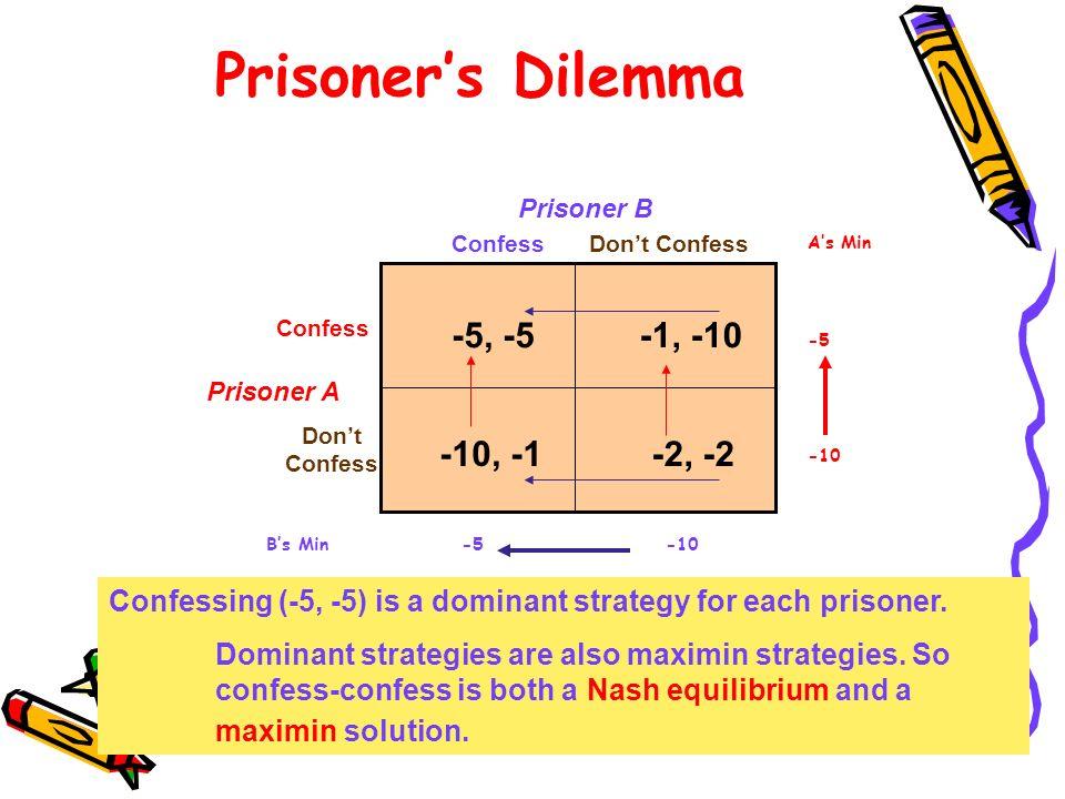 Prisoners Dilemma Prisoner A ConfessDont Confess Confess Dont Confess Prisoner B -5, -5-1, -10 -2, -2 -10, -1 Confessing (-5, -5) is a dominant strate