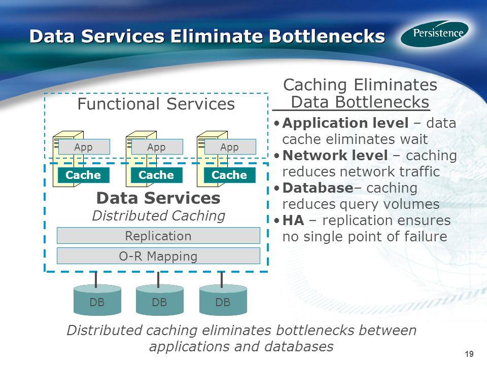 19 Data Services Eliminate Bottlenecks Caching Eliminates Data Bottlenecks Application level – data cache eliminates wait Network level – caching redu