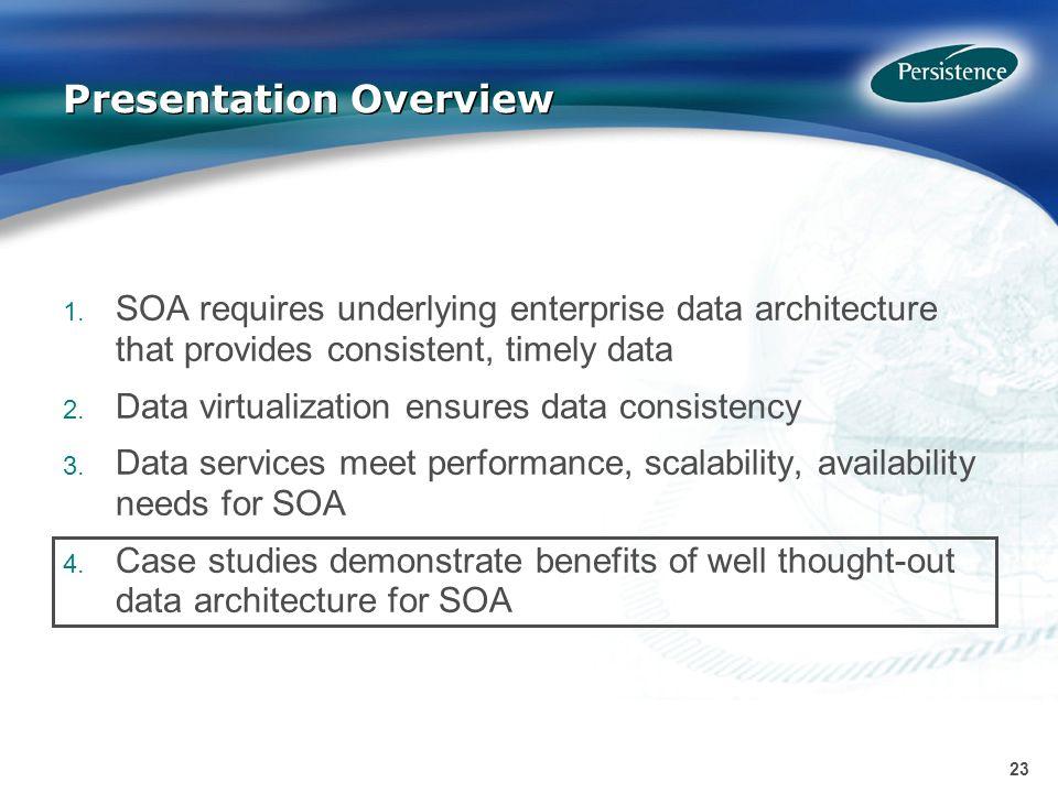 23 Presentation Overview 1.