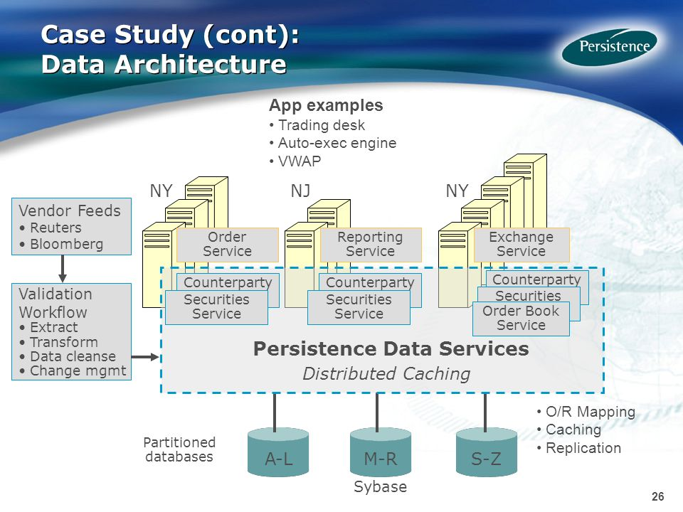 26 NY Order Service Reporting Service NY Exchange Service Case Study (cont): Data Architecture A-LS-ZM-R Persistence Data Services Distributed Caching Counterparty Service Securities Service Counterparty Service Securities Service Counterparty Service Securities Service Order Book Service NJ Partitioned databases O/R Mapping Caching Replication App examples Trading desk Auto-exec engine VWAP Sybase Vendor Feeds Reuters Bloomberg Validation Workflow Extract Transform Data cleanse Change mgmt