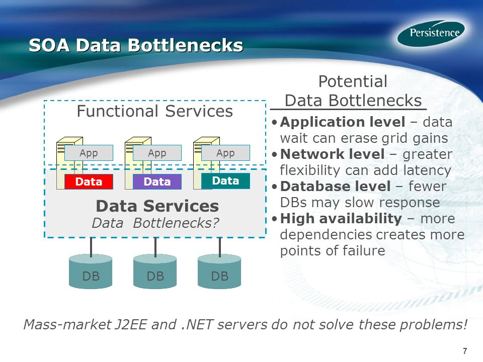 7 7 SOA Data Bottlenecks DB Potential Data Bottlenecks Application level – data wait can erase grid gains Network level – greater flexibility can add latency Database level – fewer DBs may slow response High availability – more dependencies creates more points of failure Functional Services Data Services Data Bottlenecks.