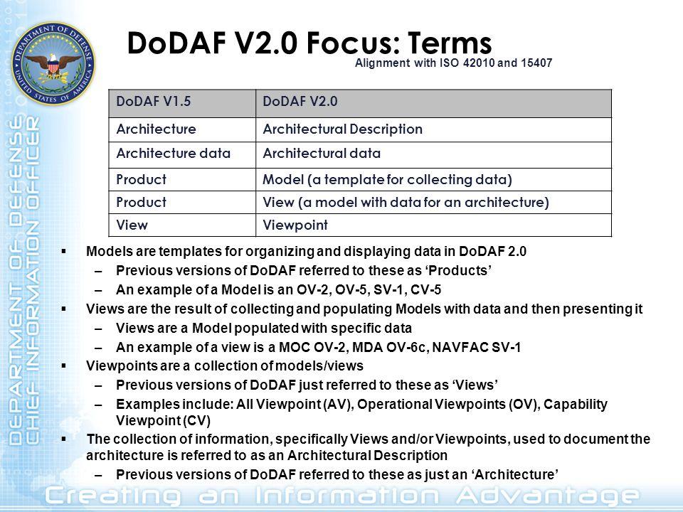DoDAF V2.0 Focus: Terms DoDAF V1.5DoDAF V2.0 ArchitectureArchitectural Description Architecture dataArchitectural data ProductModel (a template for co