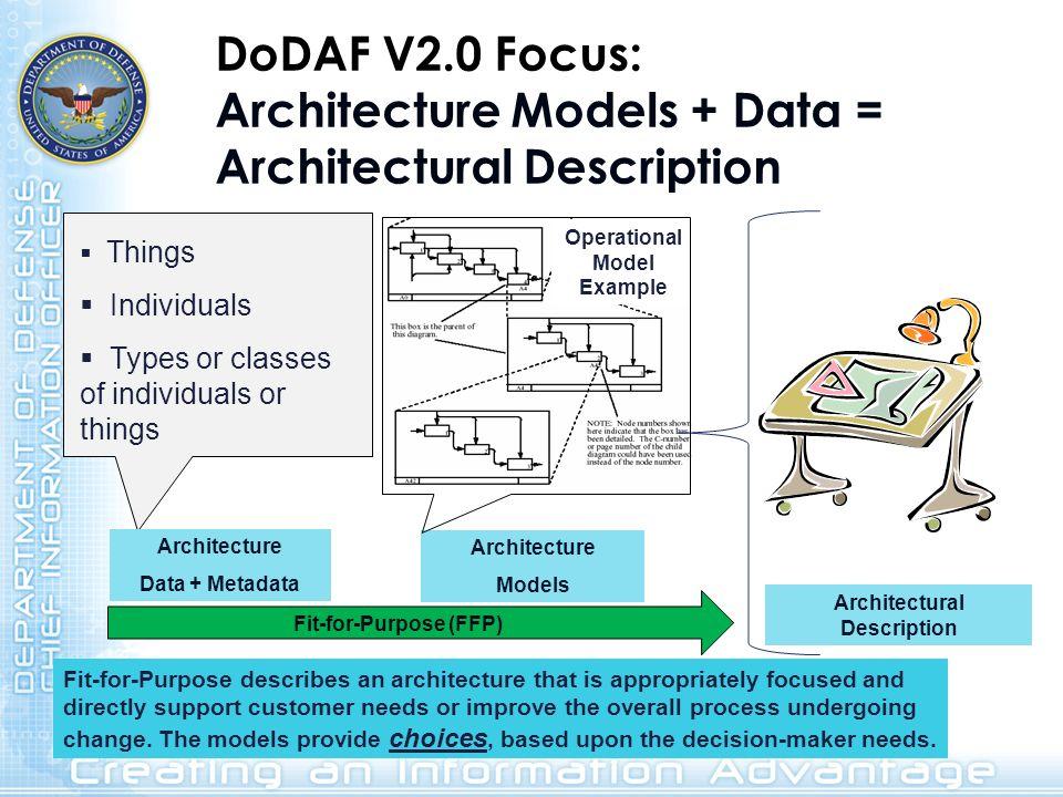 DoDAF V2.0 Focus: Architecture Models + Data = Architectural Description Fit-for-Purpose (FFP) Architecture Models Architectural Description Fit-for-P