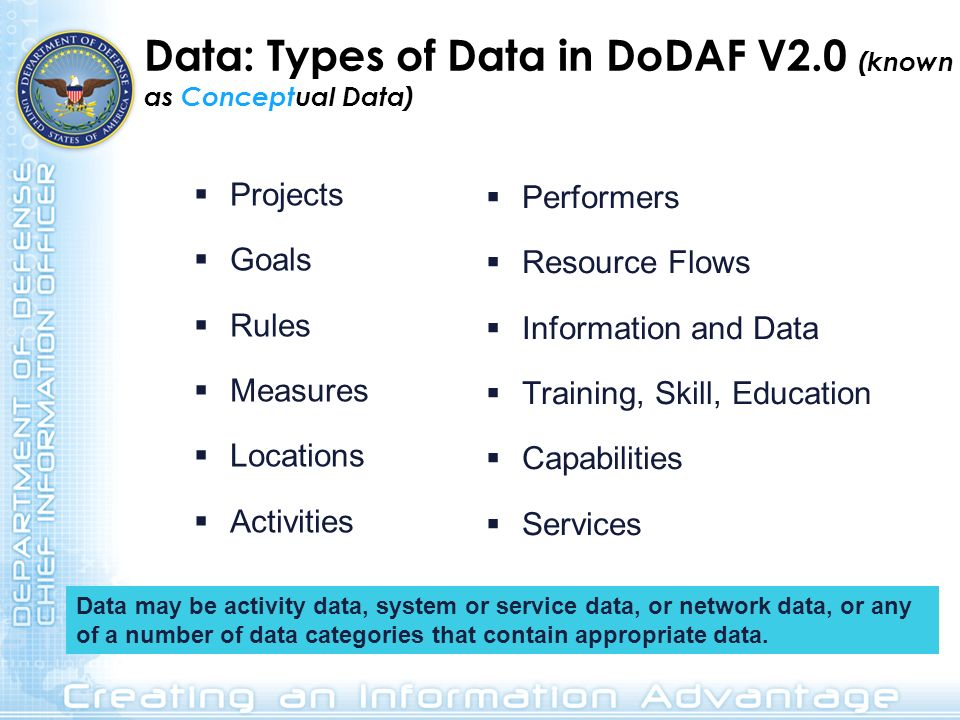 Data may be activity data, system or service data, or network data, or any of a number of data categories that contain appropriate data. Data: Types o