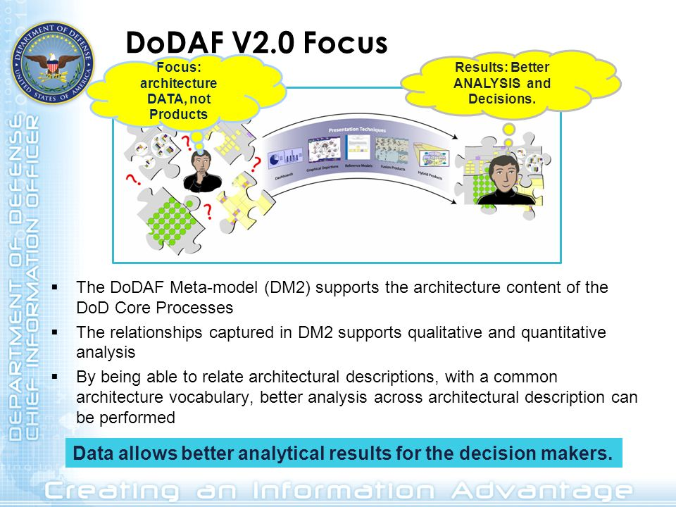 DoDAF V2.0 Focus The DoDAF Meta-model (DM2) supports the architecture content of the DoD Core Processes The relationships captured in DM2 supports qua