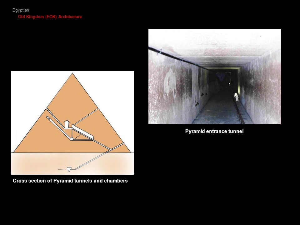 Pyramid entrance tunnel Egyptian Old Kingdom (EOK) Archtiecture Cross section of Pyramid tunnels and chambers