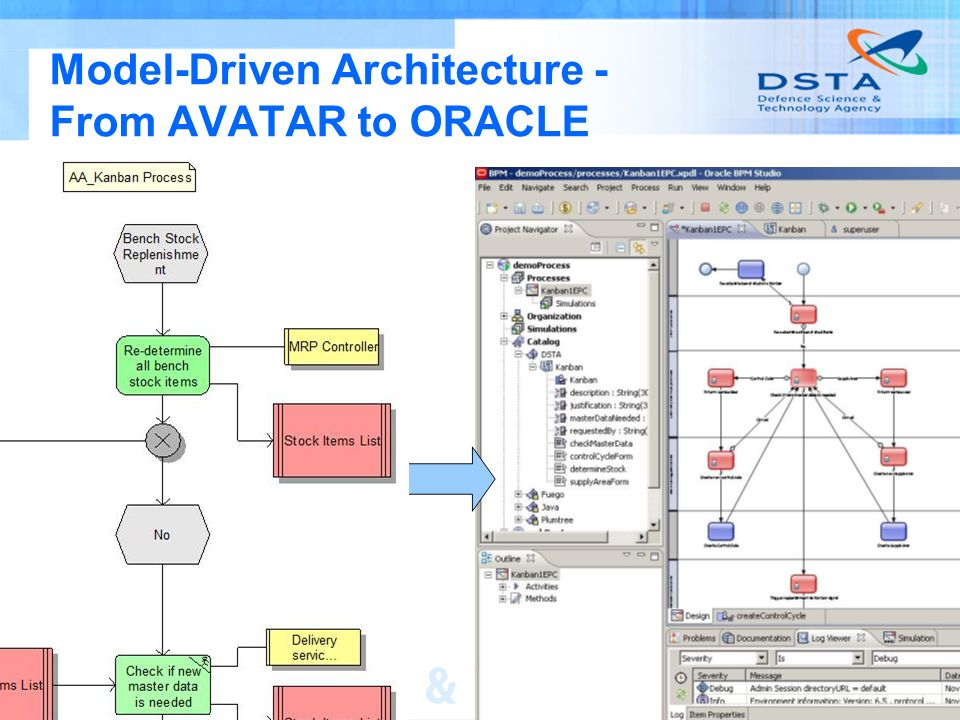 Name of entity 30 Model-Driven Architecture - From AVATAR to ORACLE