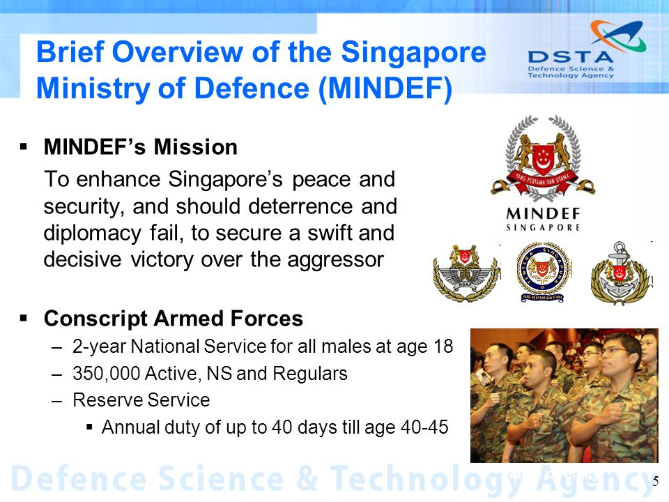 Name of entity 5 Brief Overview of the Singapore Ministry of Defence (MINDEF) MINDEFs Mission To enhance Singapores peace and security, and should deterrence and diplomacy fail, to secure a swift and decisive victory over the aggressor Conscript Armed Forces –2-year National Service for all males at age 18 –350,000 Active, NS and Regulars –Reserve Service Annual duty of up to 40 days till age 40-45