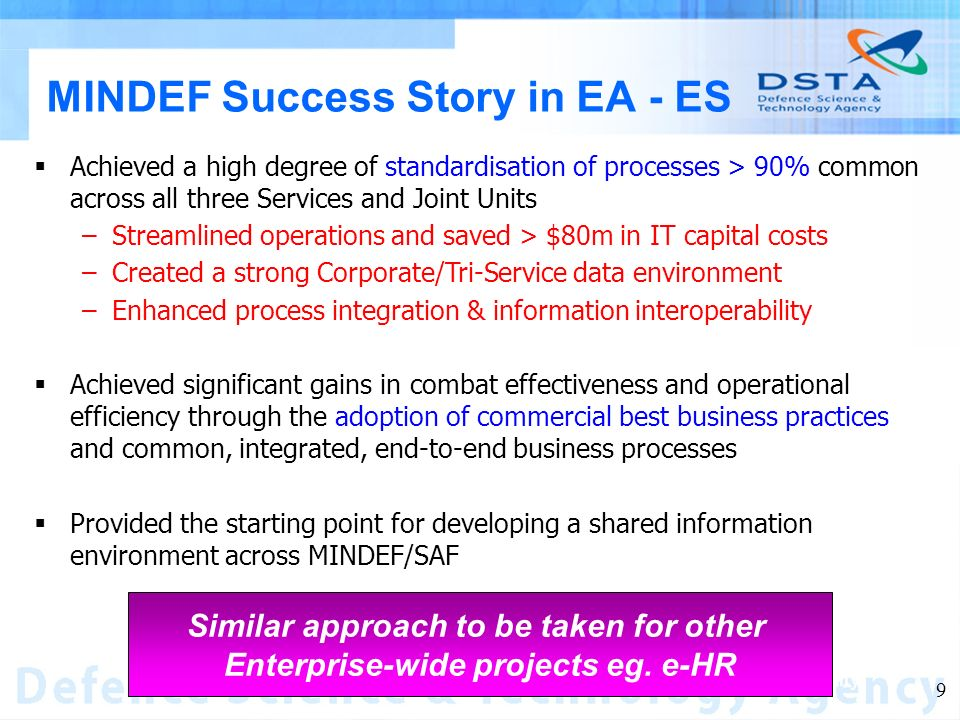 Name of entity 9 MINDEF Success Story in EA - ES Achieved a high degree of standardisation of processes > 90% common across all three Services and Joint Units –Streamlined operations and saved > $80m in IT capital costs –Created a strong Corporate/Tri-Service data environment –Enhanced process integration & information interoperability Achieved significant gains in combat effectiveness and operational efficiency through the adoption of commercial best business practices and common, integrated, end-to-end business processes Provided the starting point for developing a shared information environment across MINDEF/SAF Similar approach to be taken for other Enterprise-wide projects eg.