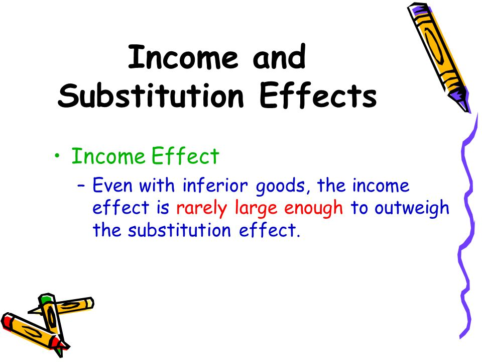 Income and Substitution Effects Income Effect –Even with inferior goods, the income effect is rarely large enough to outweigh the substitution effect.