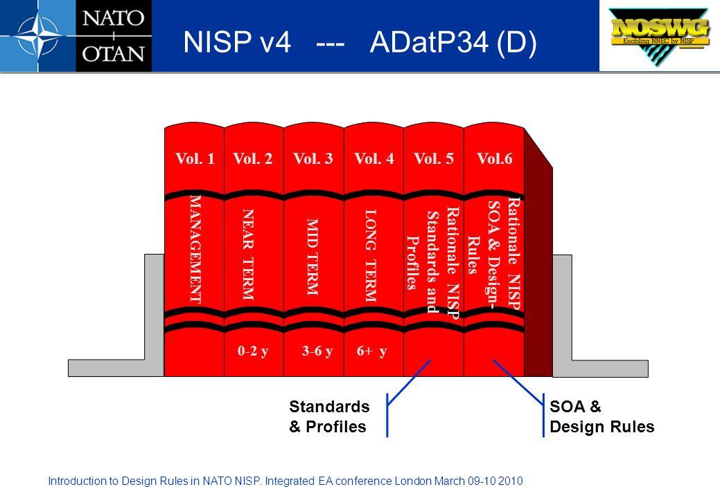 Introduction to Design Rules in NATO NISP. Integrated EA conference London March 09-10 2010 NISP v4 --- ADatP34 (D) Rationale NISP Standards and Profi