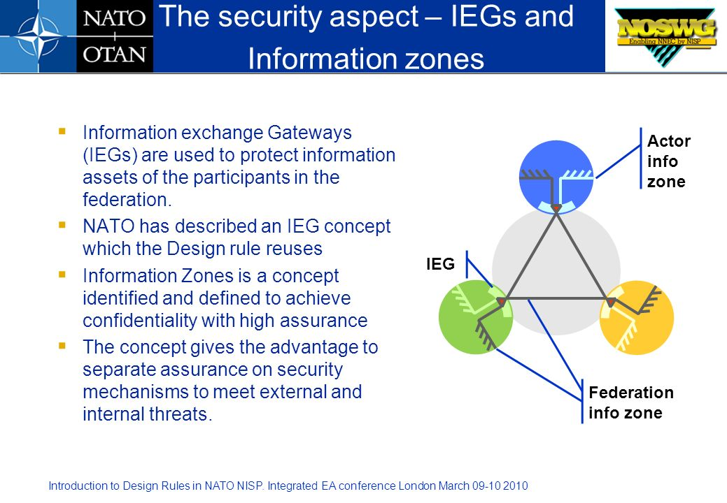 Introduction to Design Rules in NATO NISP. Integrated EA conference London March 09-10 2010 Information exchange Gateways (IEGs) are used to protect i