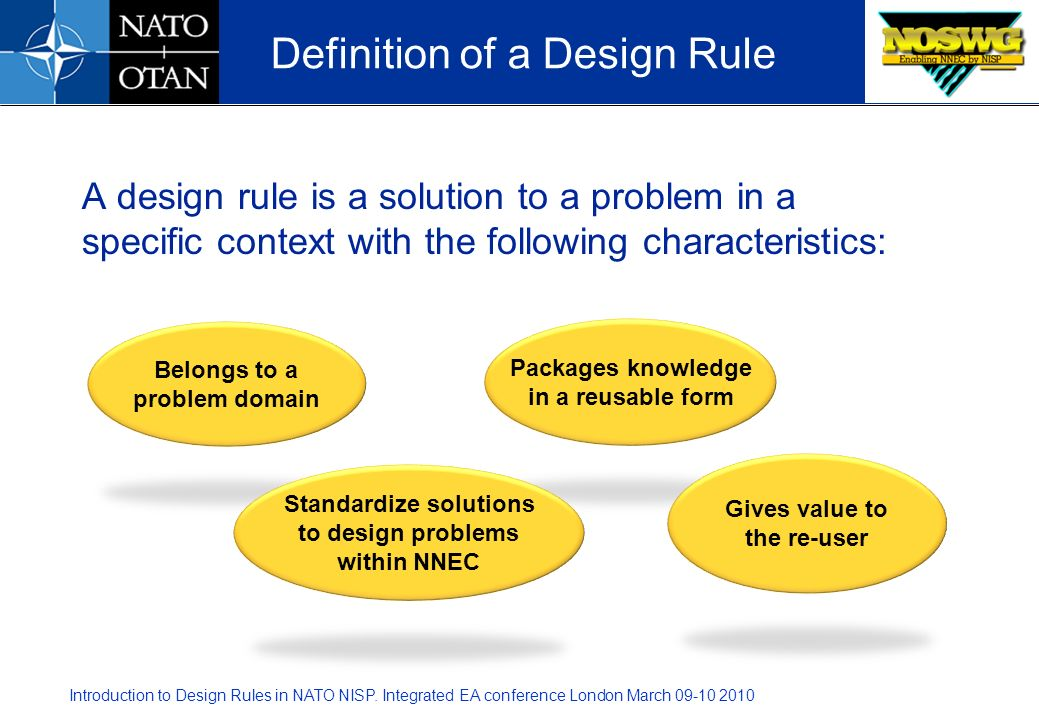 Introduction to Design Rules in NATO NISP. Integrated EA conference London March 09-10 2010 A design rule is a solution to a problem in a specific con
