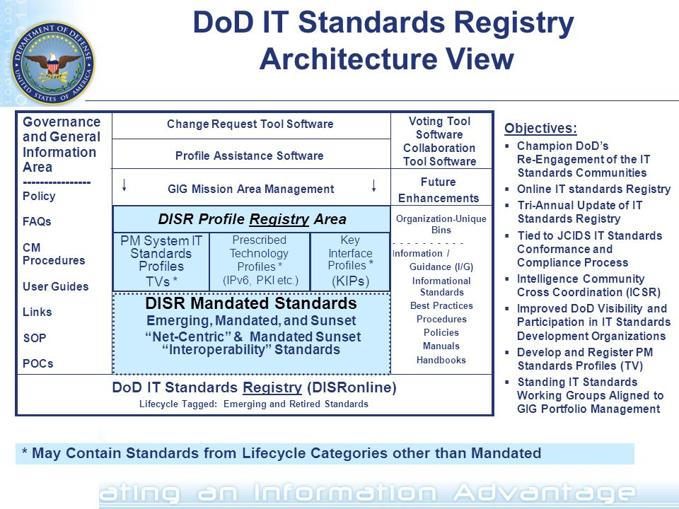 DoD IT Standards Registry Architecture View DoD IT Standards Registry (DISRonline) Lifecycle Tagged: Emerging and Retired Standards Profile Assistance