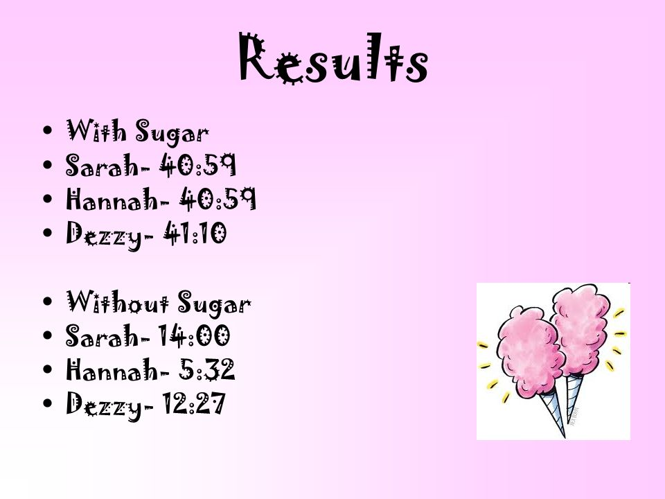 Results With Sugar Sarah- 40:59 Hannah- 40:59 Dezzy- 41:10 Without Sugar Sarah- 14:00 Hannah- 5:32 Dezzy- 12:27