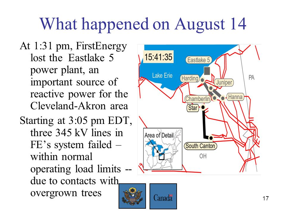 17 What happened on August 14 At 1:31 pm, FirstEnergy lost the Eastlake 5 power plant, an important source of reactive power for the Cleveland-Akron area Starting at 3:05 pm EDT, three 345 kV lines in FEs system failed – within normal operating load limits -- due to contacts with overgrown trees
