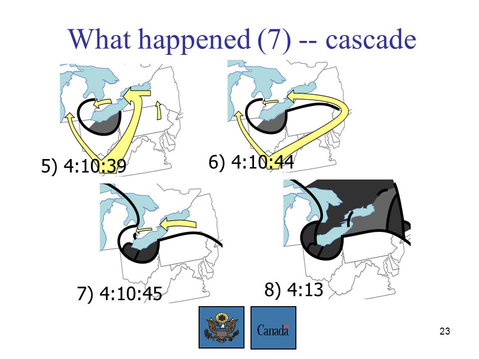 23 What happened (7) -- cascade 5) 4:10:39 6) 4:10:44 7) 4:10:45 8) 4:13