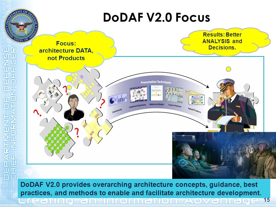 DoDAF V2.0 Focus Focus: architecture DATA, not Products Results: Better ANALYSIS and Decisions. DoDAF V2.0 provides overarching architecture concepts,