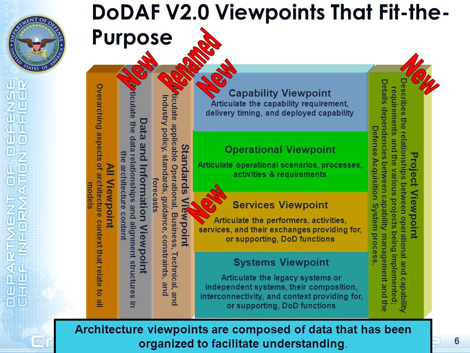 DoDAF V2.0 Viewpoints That Fit-the- Purpose Architecture viewpoints are composed of data that has been organized to facilitate understanding. 6 All Vi