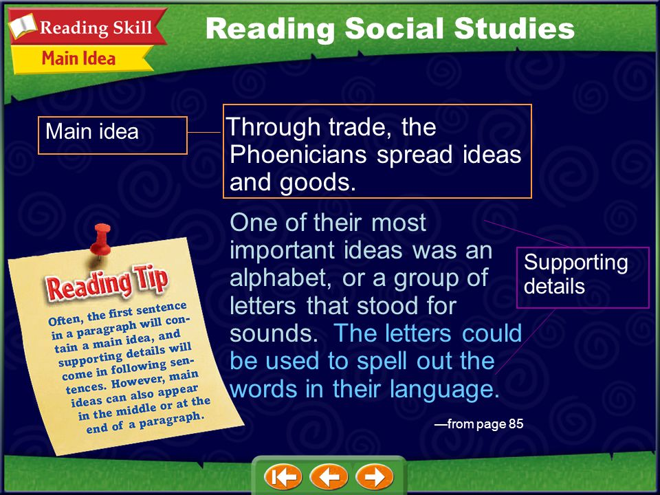 Finding the Main Idea Learn It! Reading Social Studies Main ideas are the most important ideas in a paragraph, section, or chapter. Supporting details