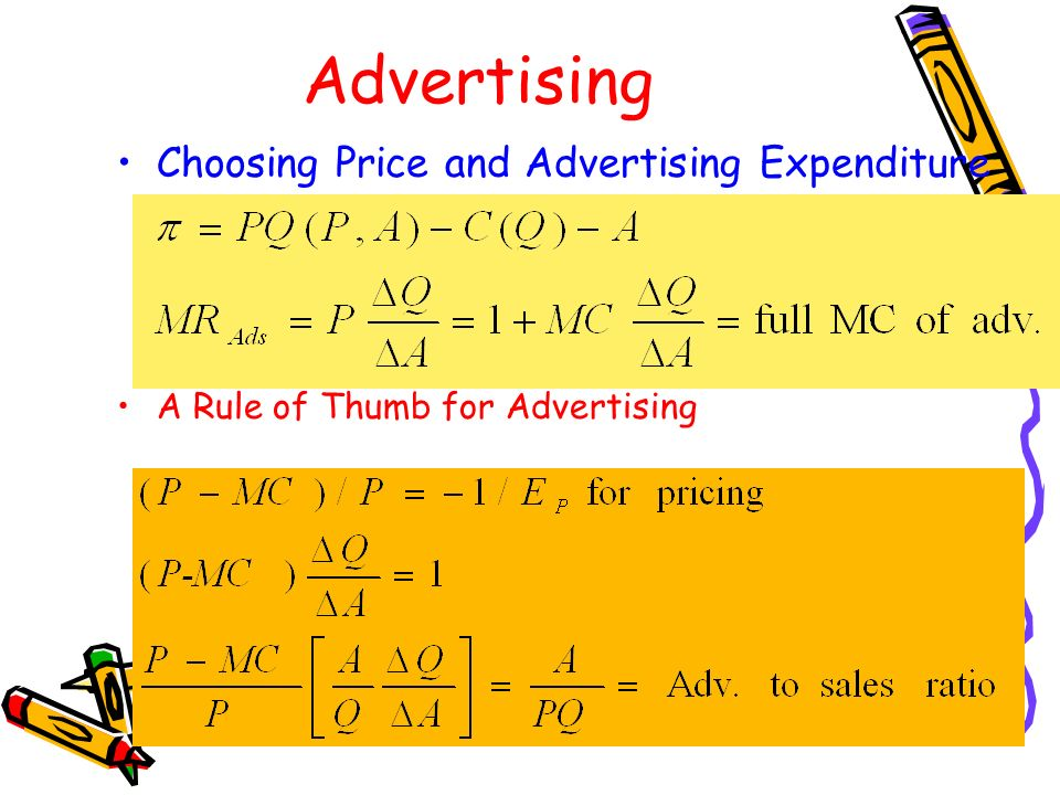 Advertising Choosing Price and Advertising Expenditure A Rule of Thumb for Advertising