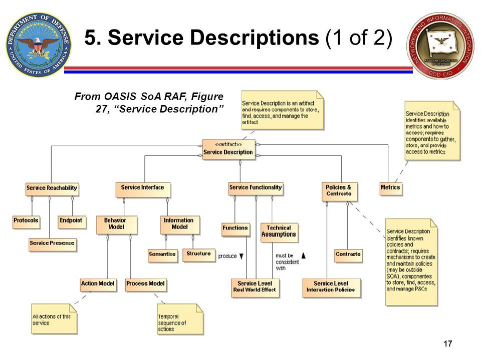 17 5. Service Descriptions (1 of 2) From OASIS SoA RAF, Figure 27, Service Description