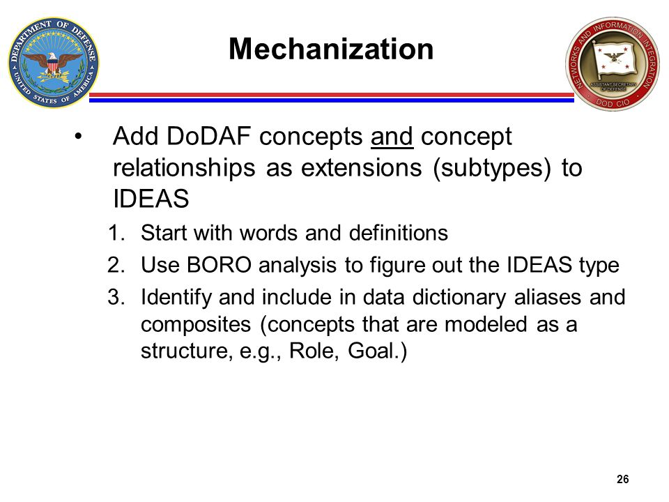 26 Mechanization Add DoDAF concepts and concept relationships as extensions (subtypes) to IDEAS 1.Start with words and definitions 2.Use BORO analysis