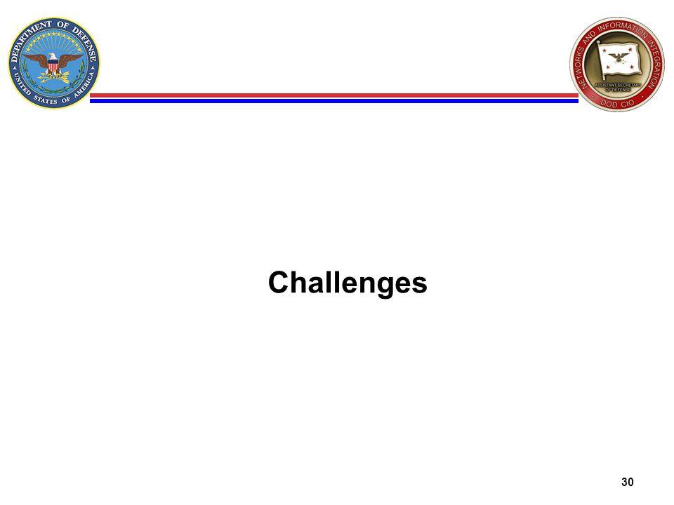 30 Challenges