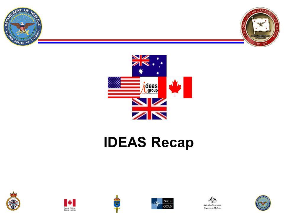 4 IDEAS Recap