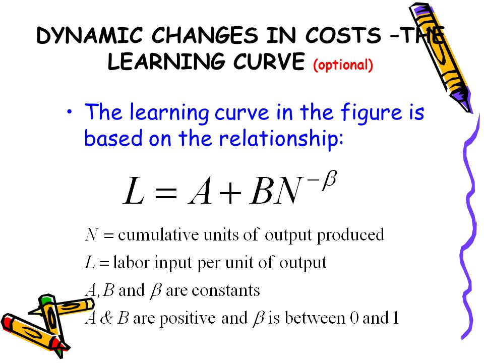The learning curve in the figure is based on the relationship: DYNAMIC CHANGES IN COSTS –THE LEARNING CURVE (optional)