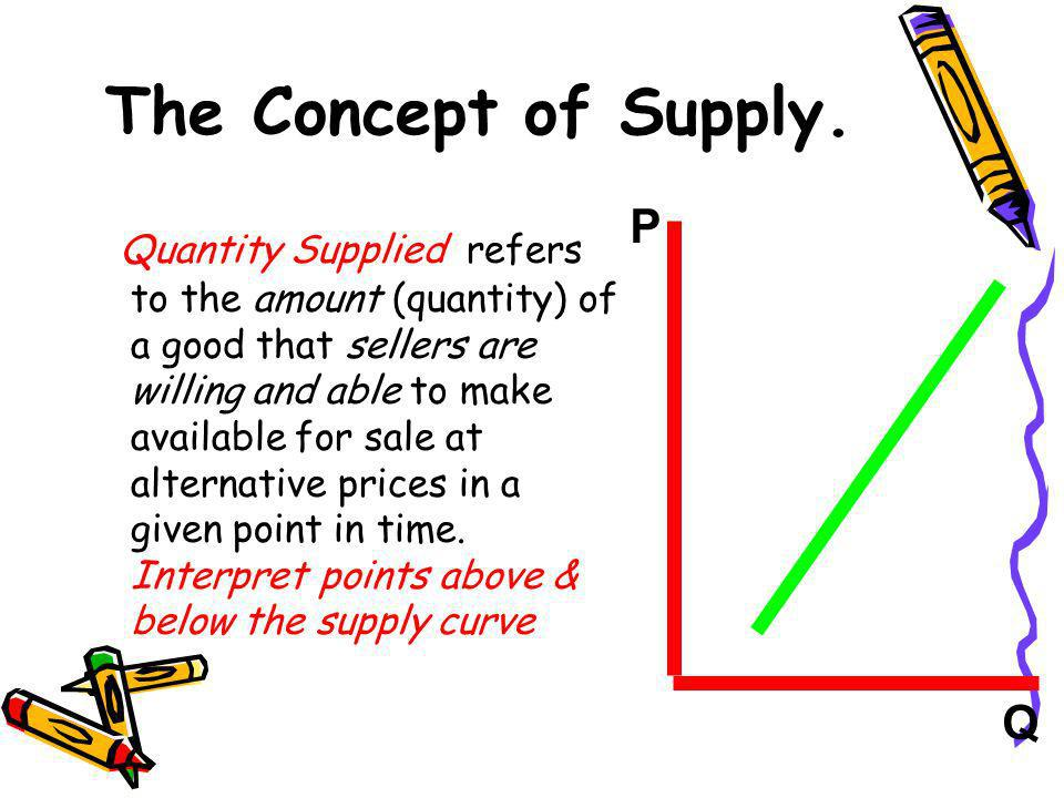 The Concept of Supply. Quantity Supplied refers to the amount (quantity) of a good that sellers are willing and able to make available for sale at alt
