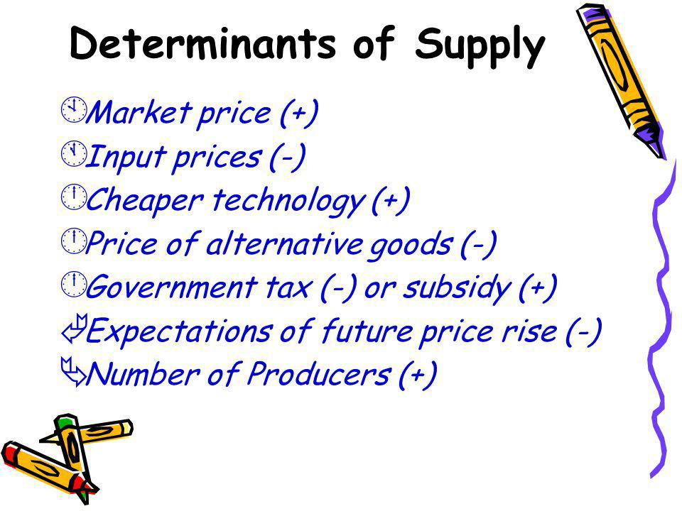 Determinants of Supply À Market price (+) Á Input prices (-) Â Cheaper technology (+) Â Price of alternative goods (-) Â Government tax (-) or subsidy