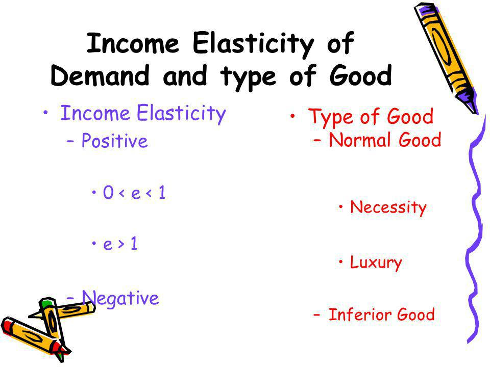 Income Elasticity of Demand and type of Good Income Elasticity –Positive 0 < e < 1 e > 1 –Negative Type of Good –Normal Good Necessity Luxury –Inferio