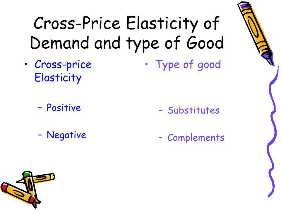 Cross-Price Elasticity of Demand and type of Good Cross-price Elasticity –Positive –Negative Type of good –Substitutes –Complements