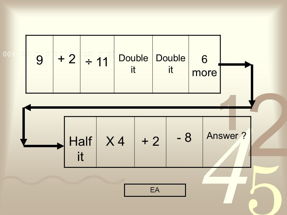 9 + 2 ÷ 11 Double it 6 more Half it X 4+ 2 - 8 Answer ? EA