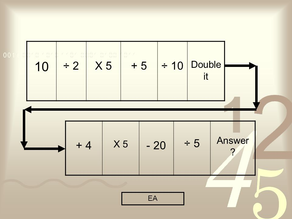 10 ÷ 2X 5+ 5÷ 10 Double it + 4 X 5 - 20 ÷ 5 Answer ? EA