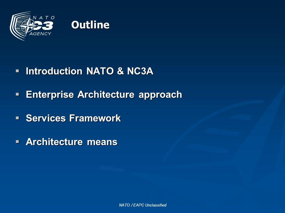 Outline Introduction NATO & NC3A Introduction NATO & NC3A Enterprise Architecture approach Enterprise Architecture approach Services Framework Service
