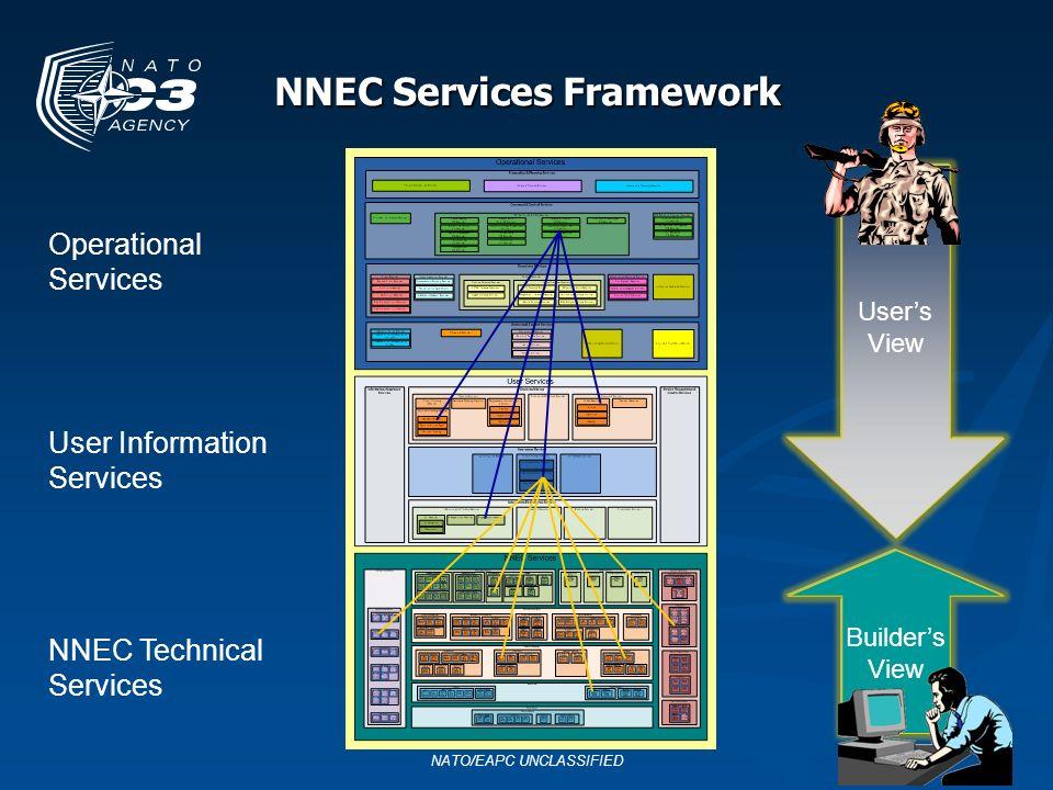 NNEC Services Framework NNEC Services Framework NATO/EAPC UNCLASSIFIED Operational Services User Information Services NNEC Technical Services Users Vi