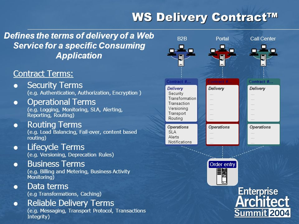 WS Delivery Contract Contract Terms: Security Terms (e.g.